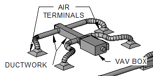 Vaviable_Air_Volume_System