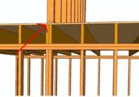 Safe Work Method Statement for Installation of Upper Floor Wall Frames
