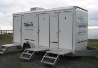 Welfare Facilities on Site - hse procedure