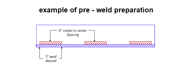 Example of pre weld preparation