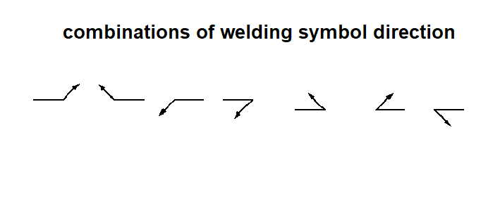 combination of welding direction arrows