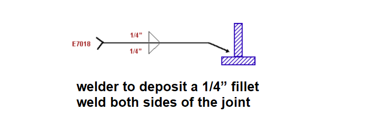 deposit fillet weld on both sides