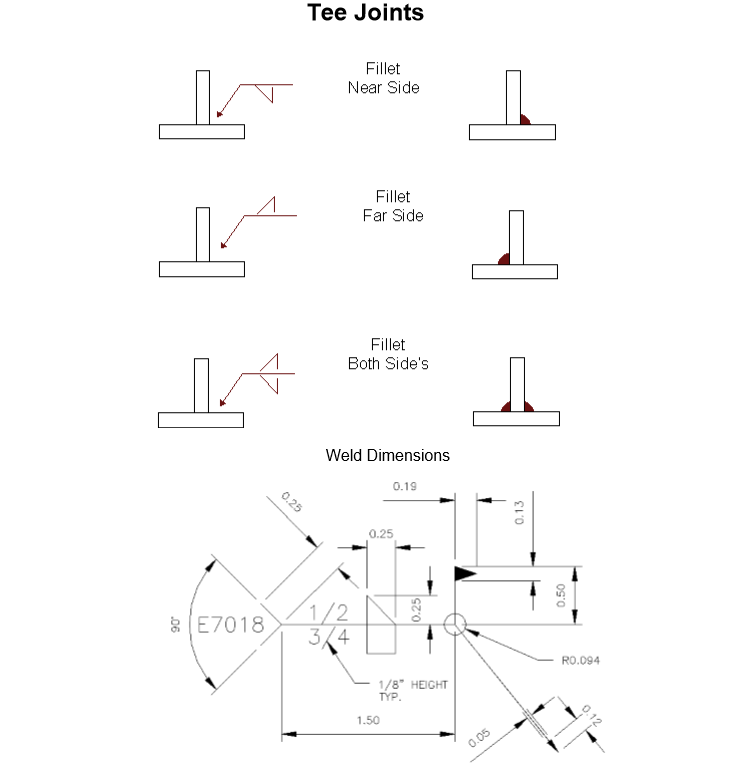 tee joints welding symbols